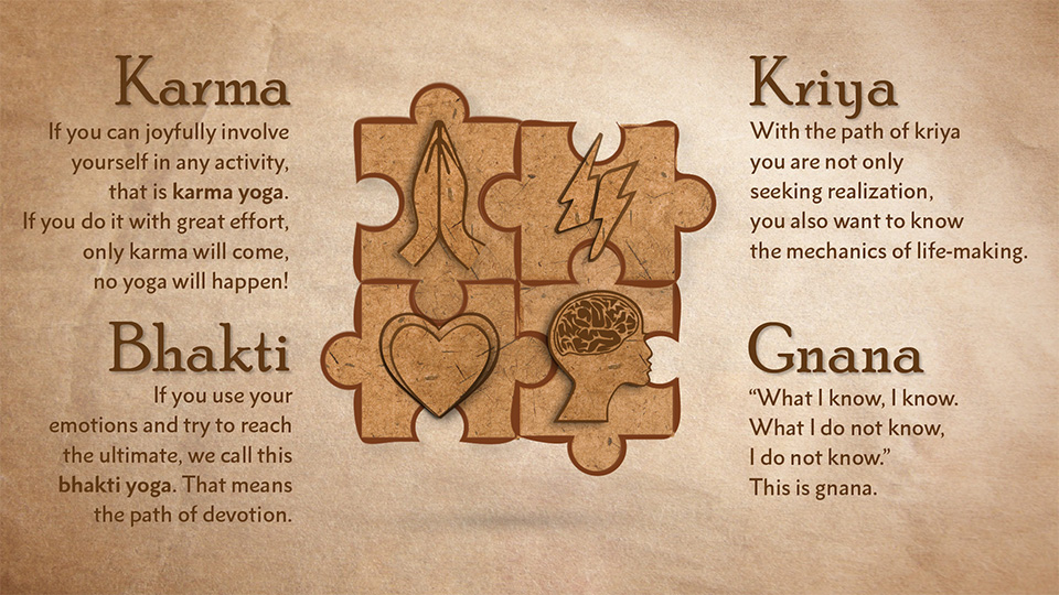 Different Types Of Yoga Yoga Aid